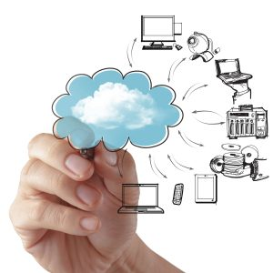 Cloud based technology for small businesses