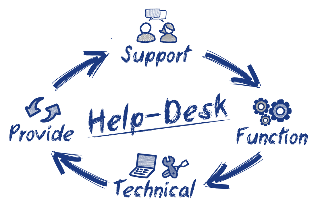 Secure remote IT support